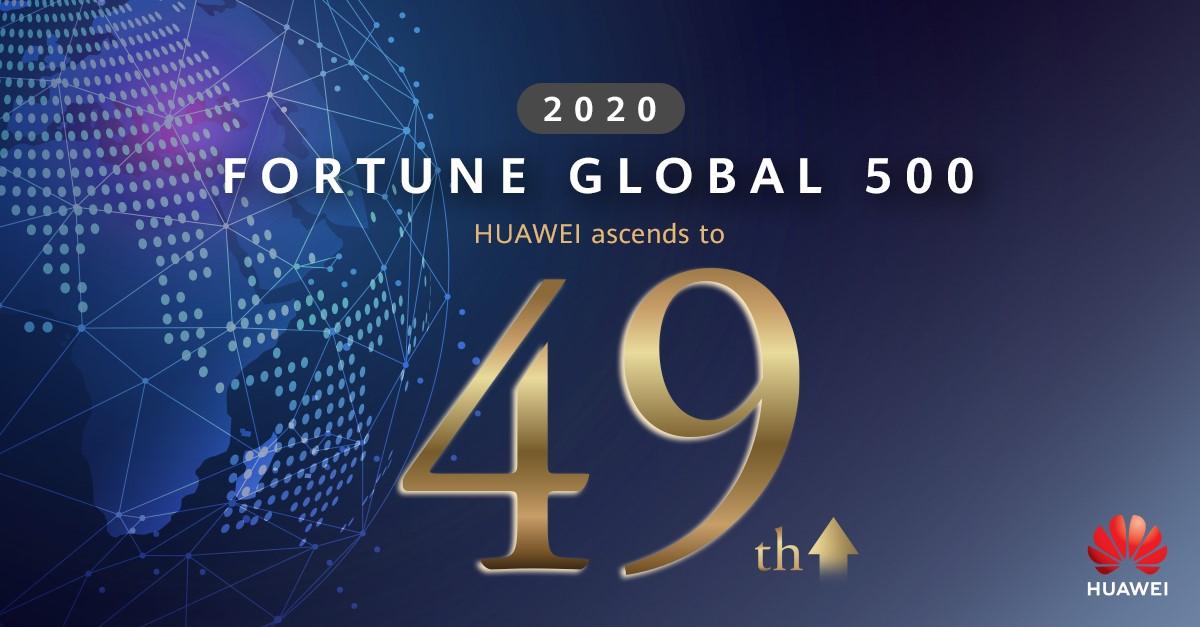 Hasta el primer semestre de 2020, Huawei generó 63,560 millones de dólares, lo que derivó un aumento del 13.1% interanual.
