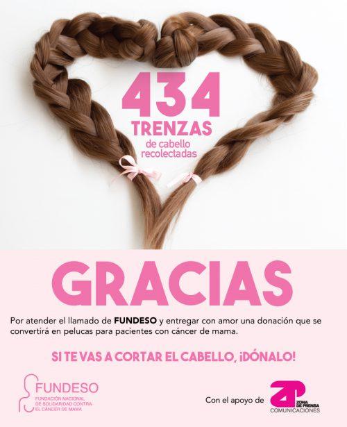 Cientos de personas acudieron al llamado para apoyar a enfermas de cáncer de mama por medio del material para la confección de pelucas.